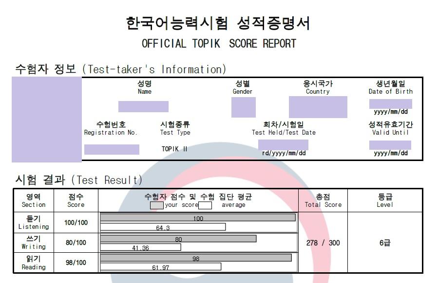TOPIK II result slip