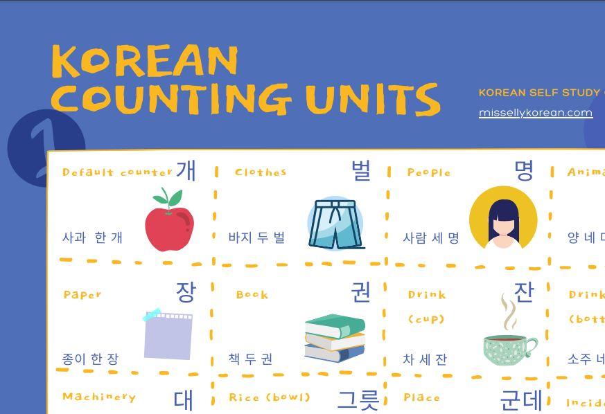 Korean counting units PDF